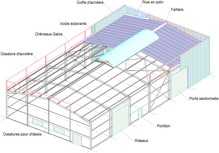 Bâtiment agricole base standard